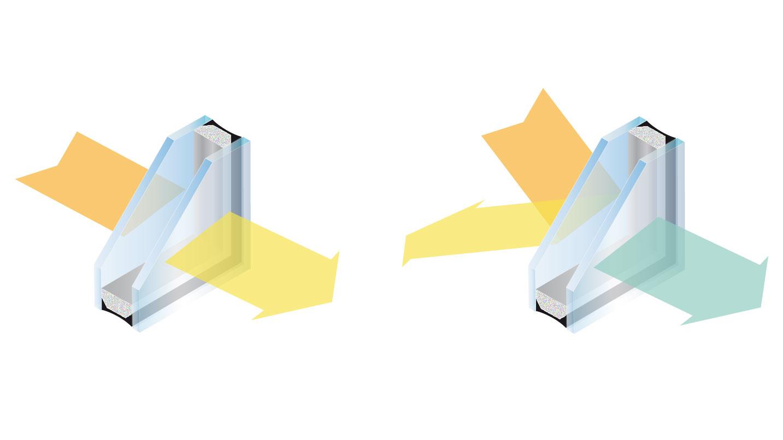 Rappresentazione grafica della differenza di dispersione di calore tra vetro standard e basso emissivo